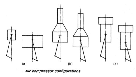 air-compressor-configuration
