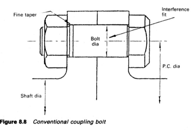 Conventional coupling bolt