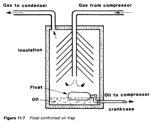 copeland semi hermetic compressor parts  diagram  auto