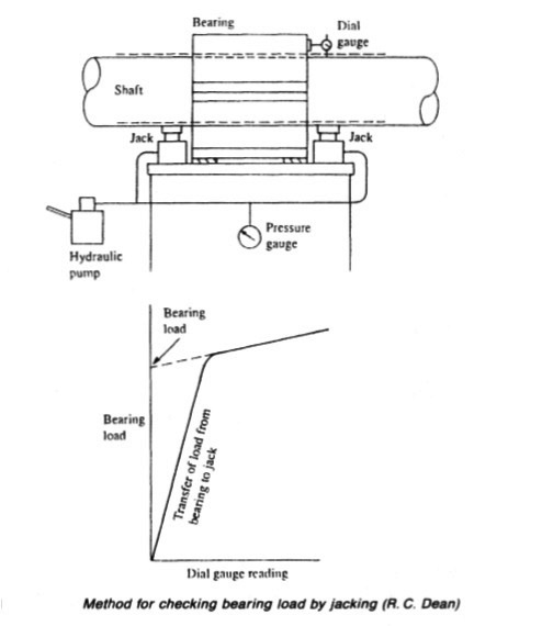 A three stage filtration system for control air