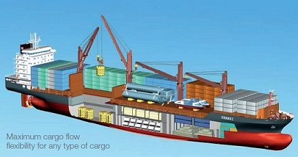 multi purpose general cargo ship