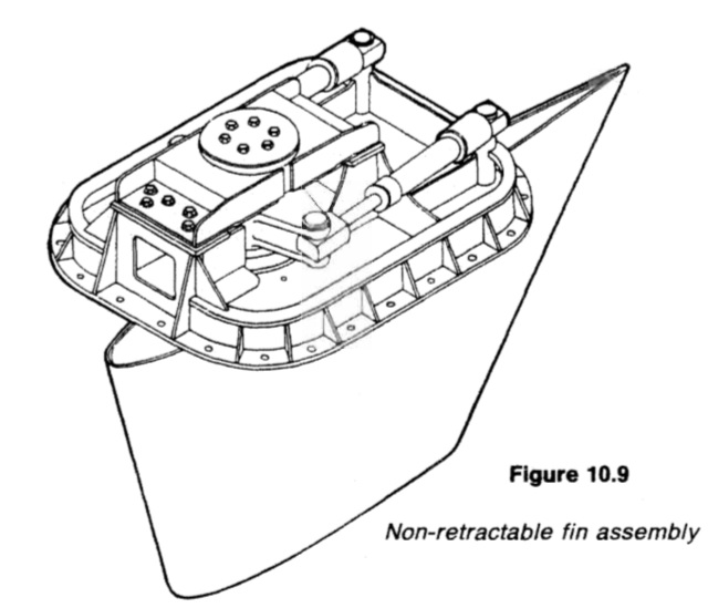 Non-retractable fin assembly