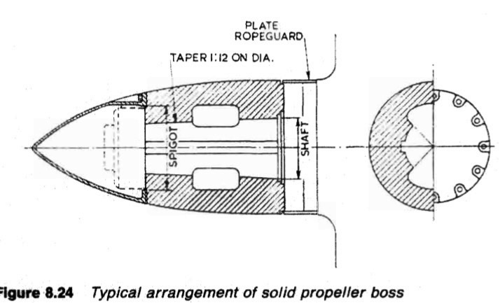 Typical arrangement of solid propeller boss