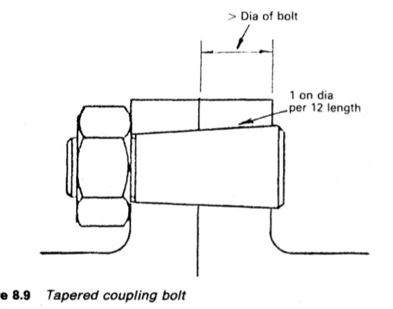 Tapered coupling bolt