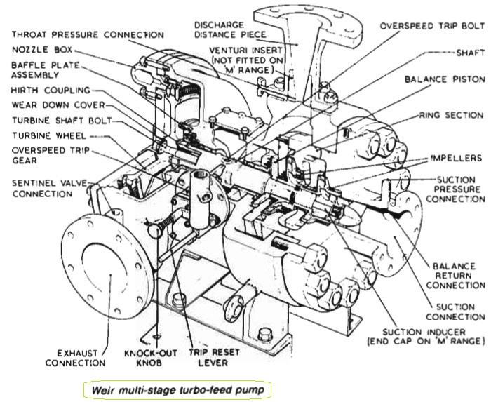 fiat 128 engine diagram