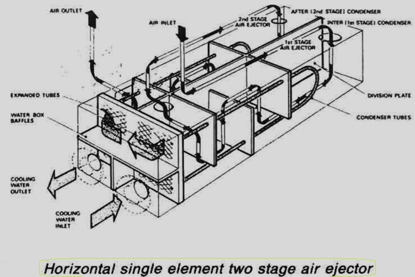 two-stage-air-ejector